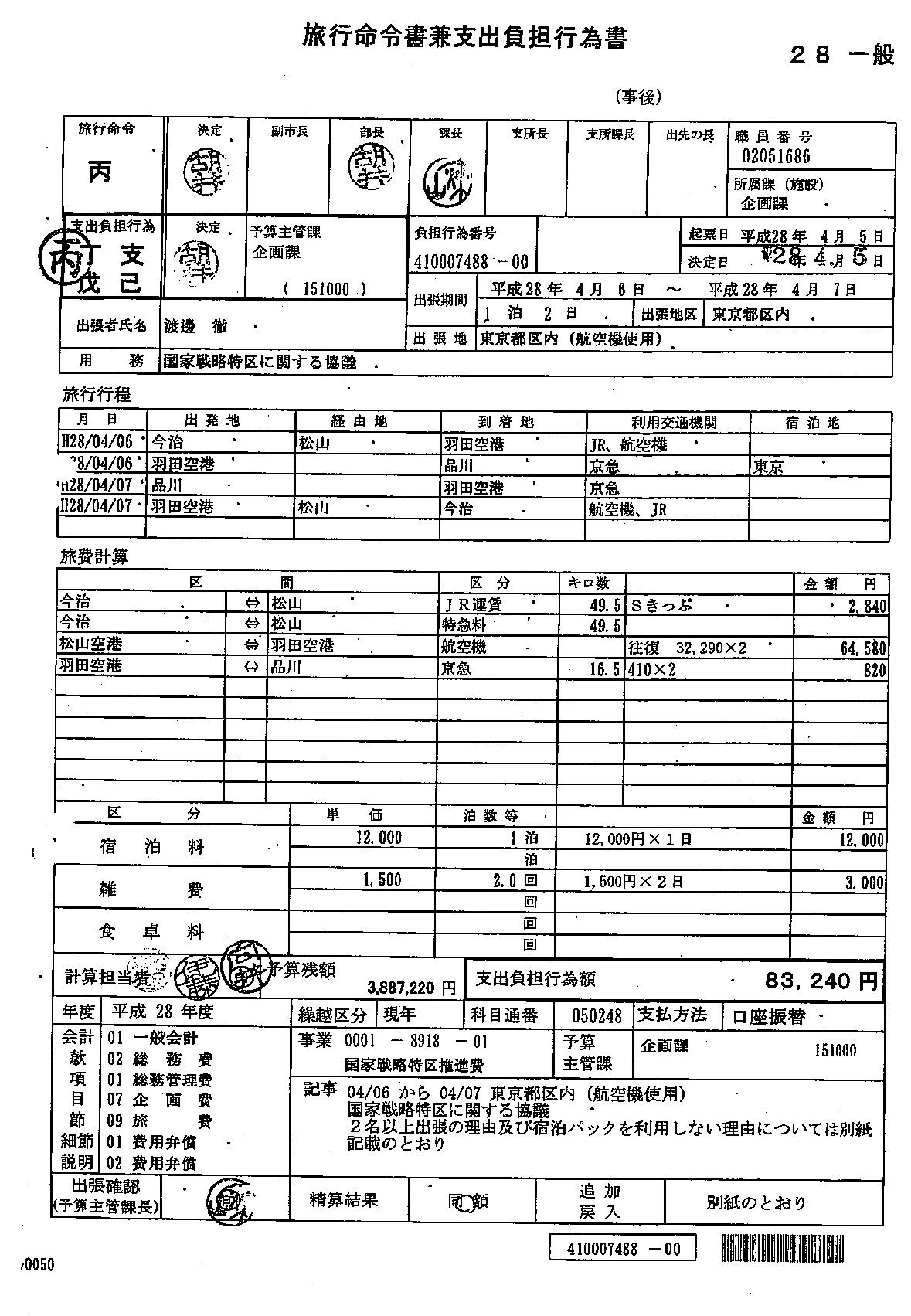 今治市 20160406-7 国家戦略特区連絡会議 国交副大臣面会 (92)