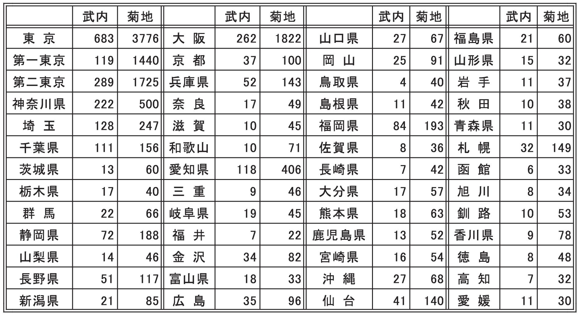 日弁連会長選挙2019
