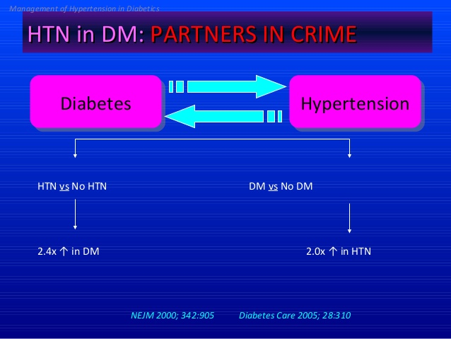 management-of-hypertension-in-diabetes-8-638.jpg