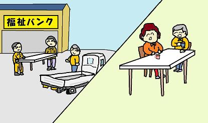 テーブルを購入
