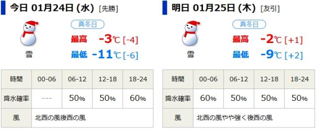 180124_tenki_1.jpg