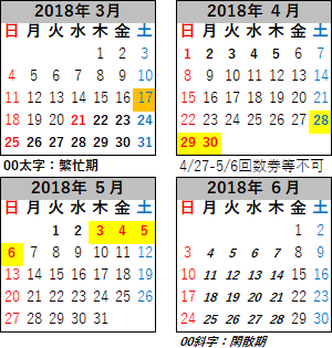2018年3月~6月