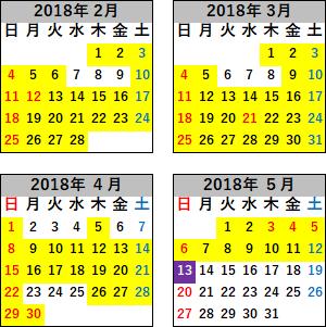 エヴァ新幹線の運転日2018春