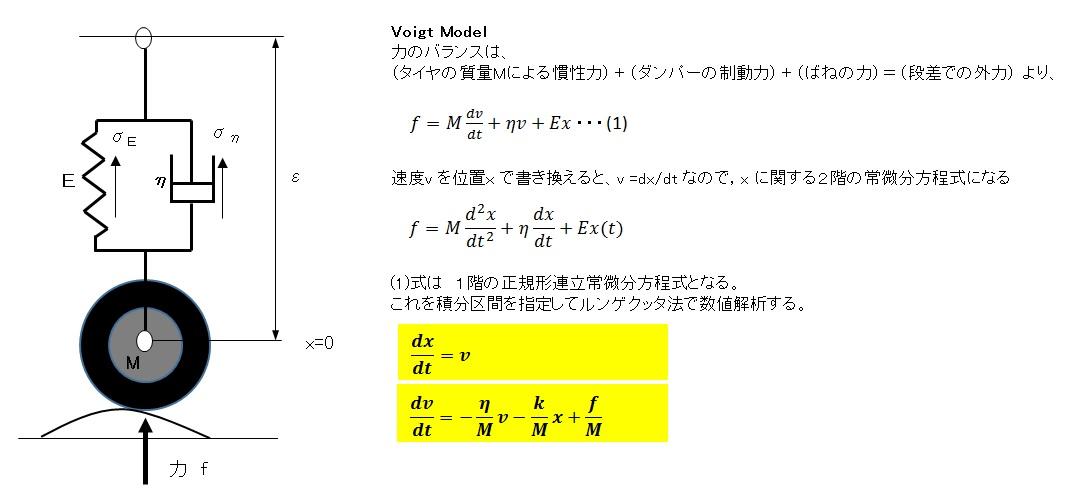 voigtmodel_1.jpg