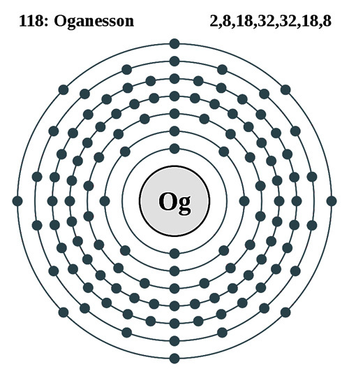 01_Electron_shell_118_Oganesson.jpg