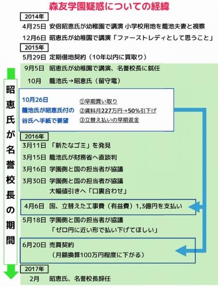 AKAHATA_2018020203_01_1b.jpg