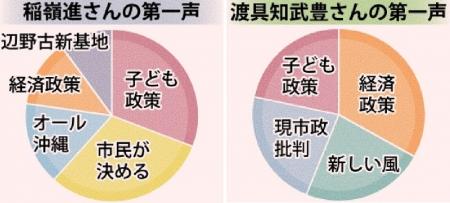 OkinawaTimes_20180129-1239.jpg