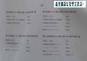 ジャパンミート 優待内容05 201807
