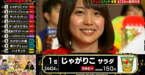 【競馬ネタ】お菓子チャンピオンズカップ