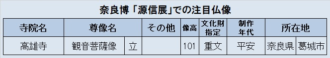 観仏先リスト1(高雄寺)