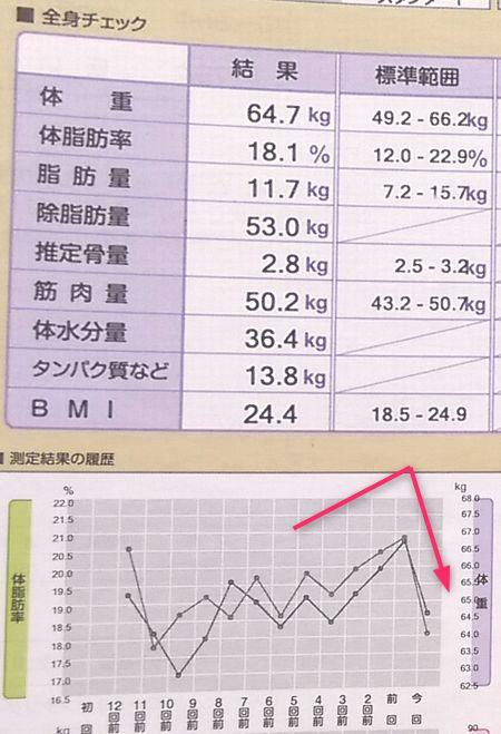1月体重1