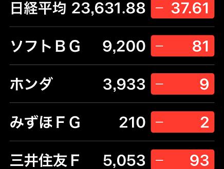 1292018 東京株式S1