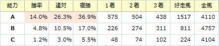能力_20180108