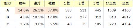 能力_20180204