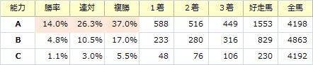 能力_20180225