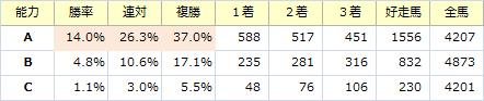 能力_20180304