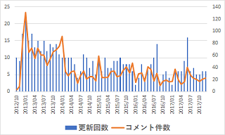 20180104C_graph.png
