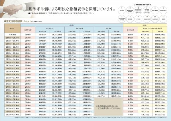 43_飯田産業総額表示