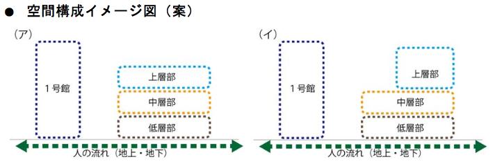 20180208空間構成イメージ図