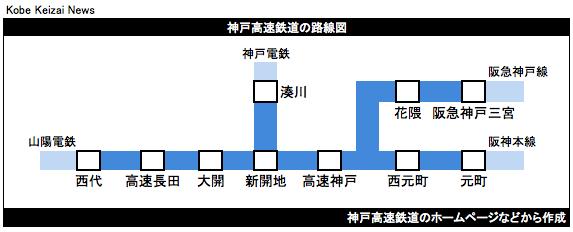 20180228神戸高速鉄道路線図