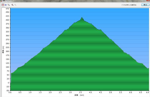 多度山プロファイル-2-2