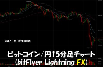 20171228ビットフライヤービットコイン./円FX15分足チャート