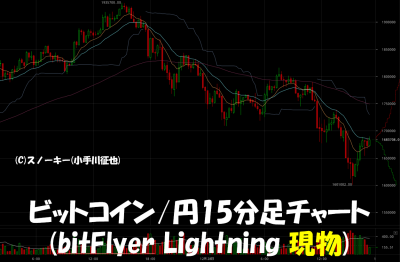 20171228ビットフライヤービットコイン./円現物15分足チャート