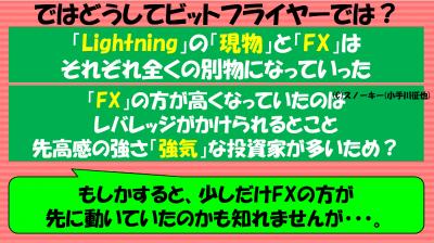 ビットフライヤー Lightning価格差の要因