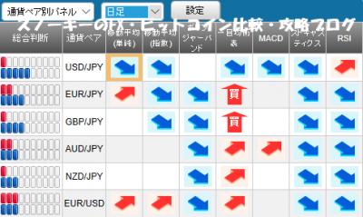 20180113さきよみLIONチャートシグナルパネル