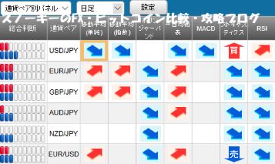 20180120さきよみLIONチャート検証シグナルパネル
