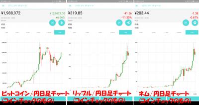 20180106仮想通貨日足