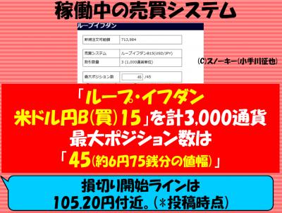 20180112ループイフダン検証米ドル円ロング