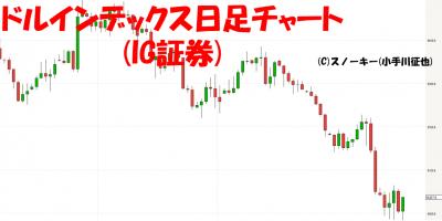 20180120ドルインデックス日足チャート