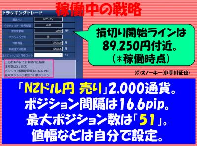 20180127トラッキングトレード検証NZドル円ショート