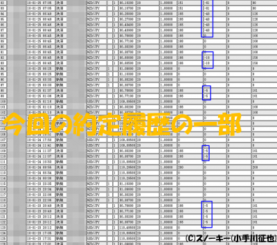 20180127トラッキングトレード検証約定履歴