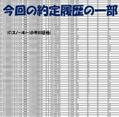 20180224トラッキングトレード検証約定履歴
