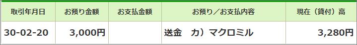 2018年2月ゆうちょ銀行