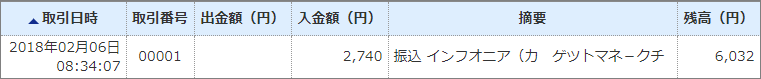2018年2月ジャパンネット銀行