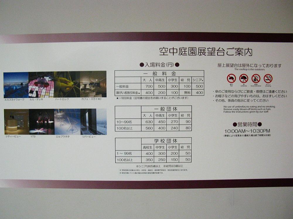 2013_11_20 梅田スカイビル 空中庭園展望台17