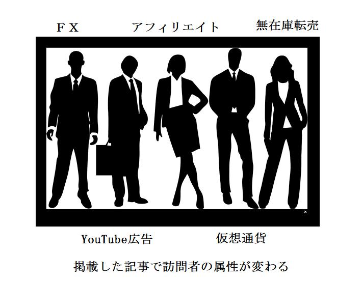 【売り記事】推奨レビュー記事の書き方 情報商材ブログアフィリエイト3