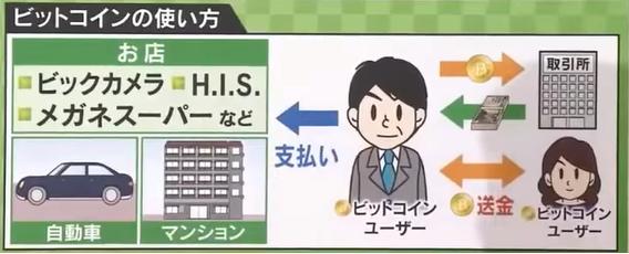 【ミヤネ屋】面白おかしく学ぶ仮想通貨13