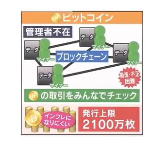【ミヤネ屋】面白おかしく学ぶ仮想通貨12