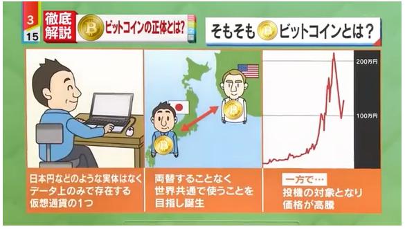 【ミヤネ屋】面白おかしく学ぶ仮想通貨9