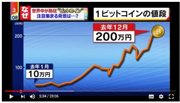 【ミヤネ屋】面白おかしく学ぶ仮想通貨6