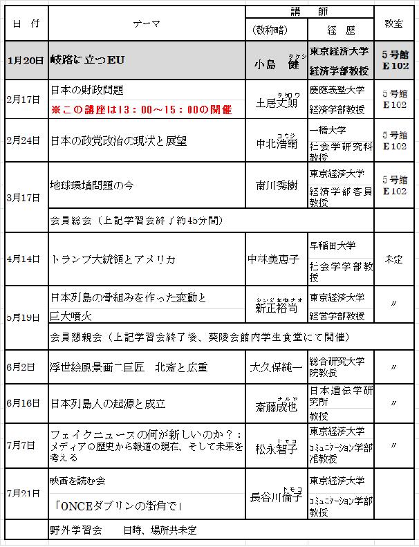 2018年1月会報スケデュール