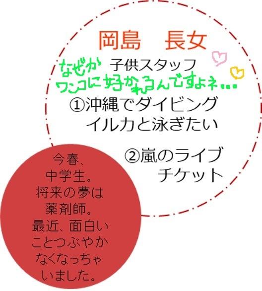 2018年1月長女 - コピー