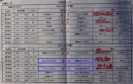 12.3(日)多摩川写真④