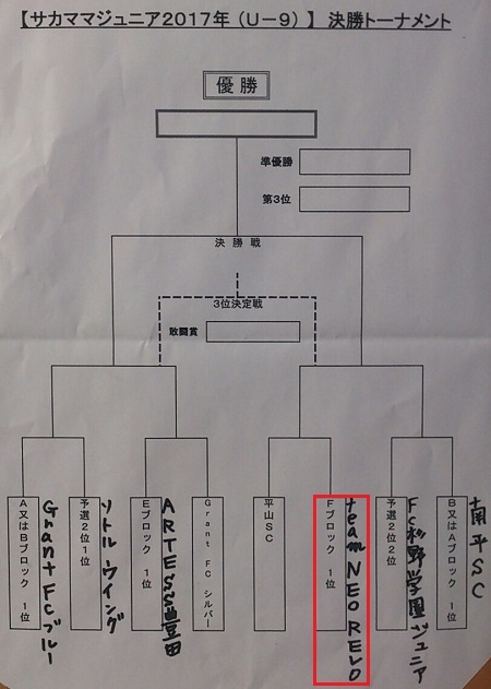 12.3(日)多摩川写真⑤