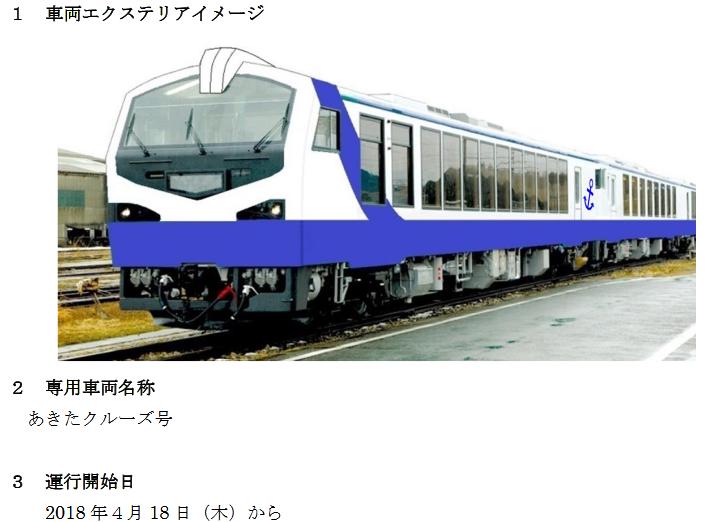 akitakuru-zugou.png