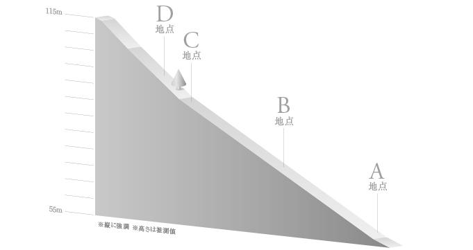 凄い坂1701hillmap2.jpg